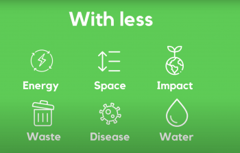 Grow more with less – see how we help growers