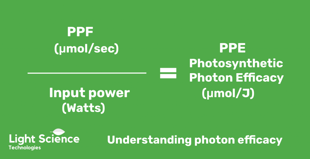 Photosynthetic photon efficacy (PPE)