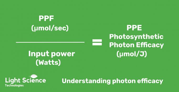 Understanding Photosynthetic Photon Efficacy (PPE)